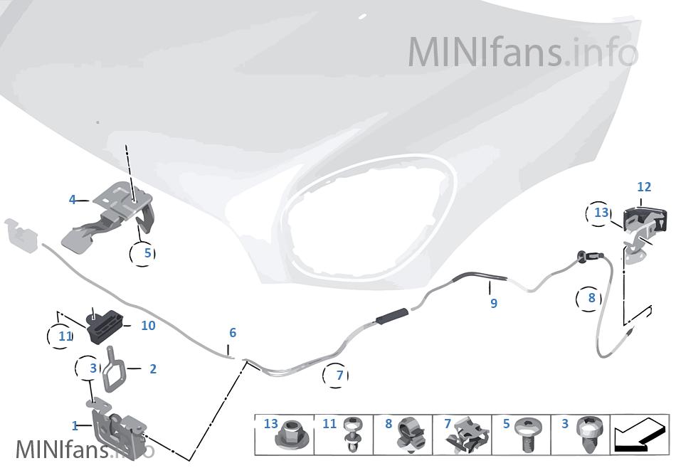 Cofano anteriore/Sistema di chiusura