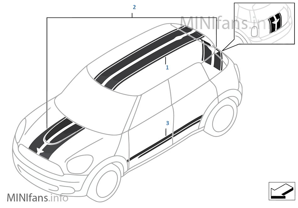 Декоративные полосы MINI
