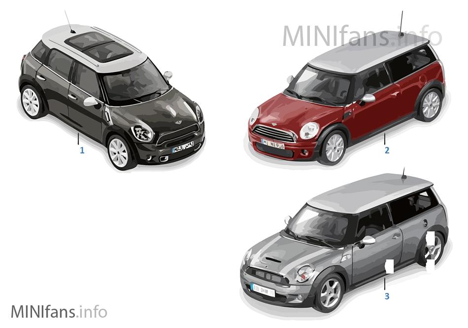 Miniaturen - Countryman/Clubman 2010/11