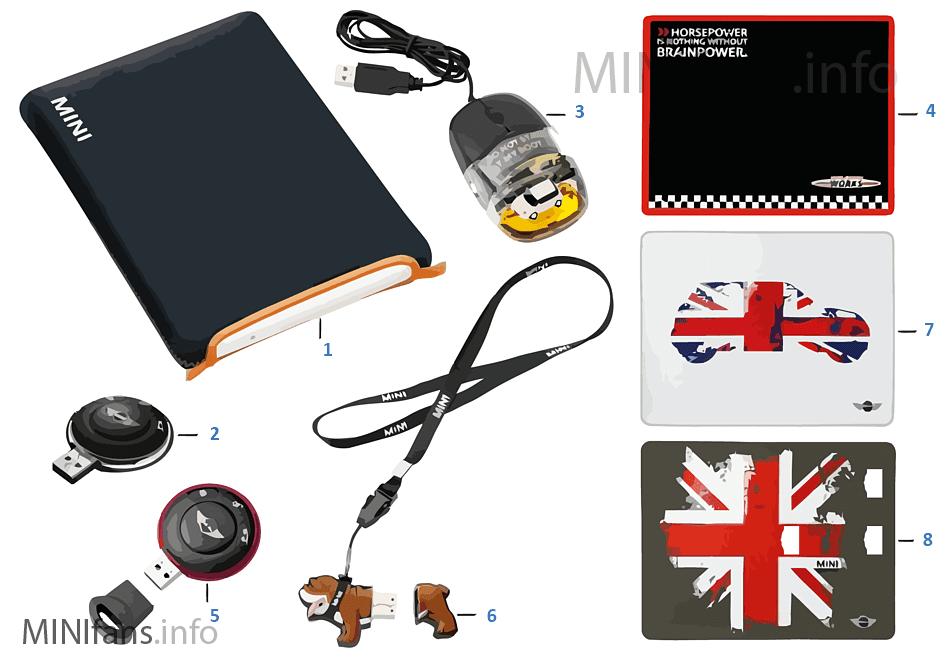 Essentials - for Computer 2011/12