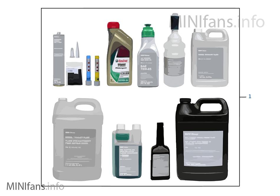 Materiales auxiliares y de operación