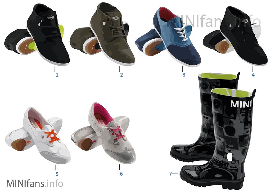 MINI Shoes - MINI Shoes 2012/13