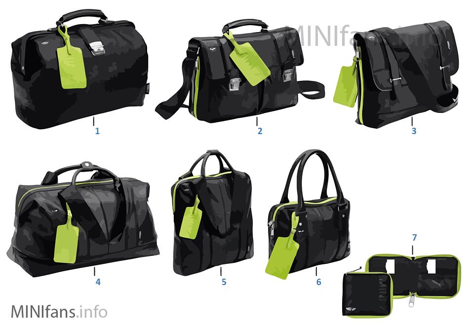 MINI Bags - MINI by Puma 2012/13