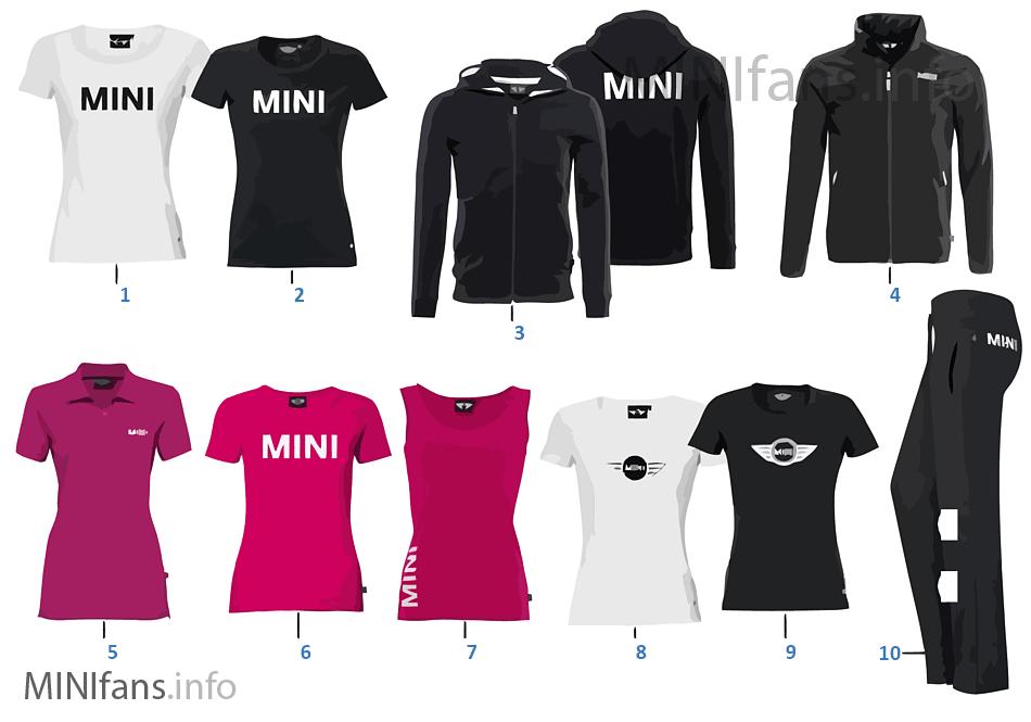 Logotipo MINI Line prendas señora 13/14