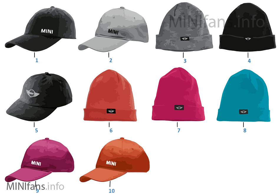 Gorros y gorras logo MINI Line 2013-16