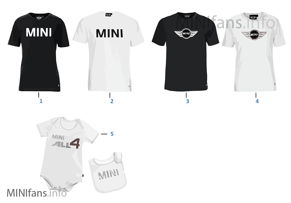 Logotipo MINI Line prendas niño 13/14