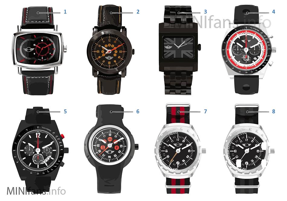 Piezas rep. MINI 2013 - relojes compl.