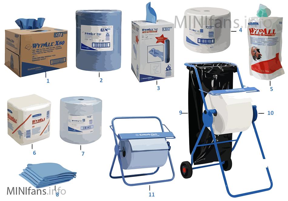 Consumíveis p/ oficina/Panos de limpeza