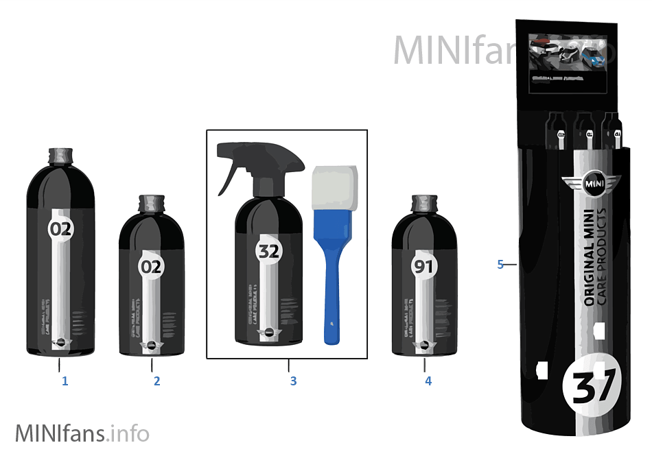 Original MINI Care Products Japão