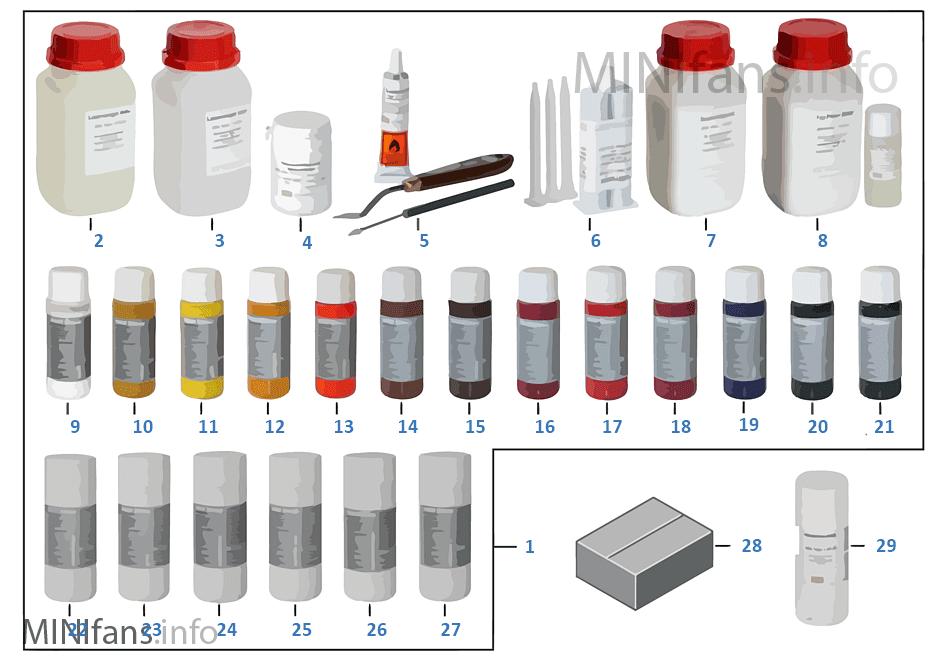 Kit de reparação para pele
