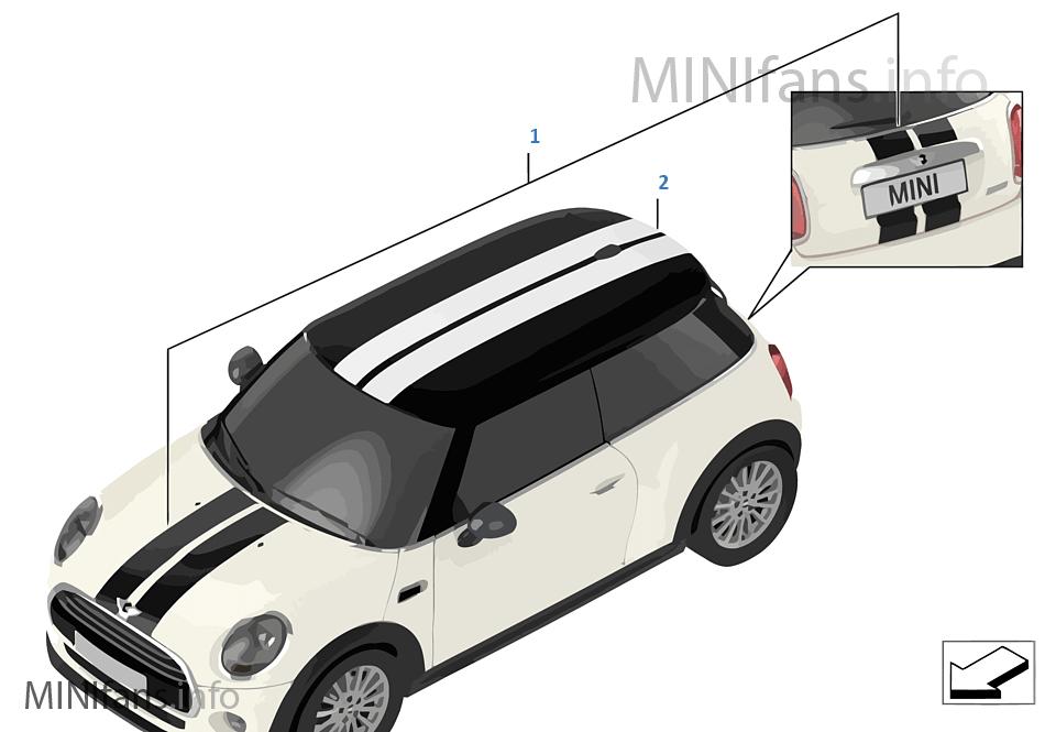 Sport Stripe F5x Mini Mini F56 Jcw B48 Usa