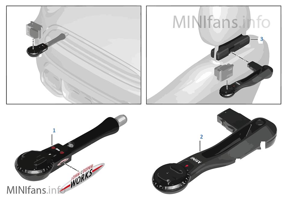 Supporto MINI Action-Cam