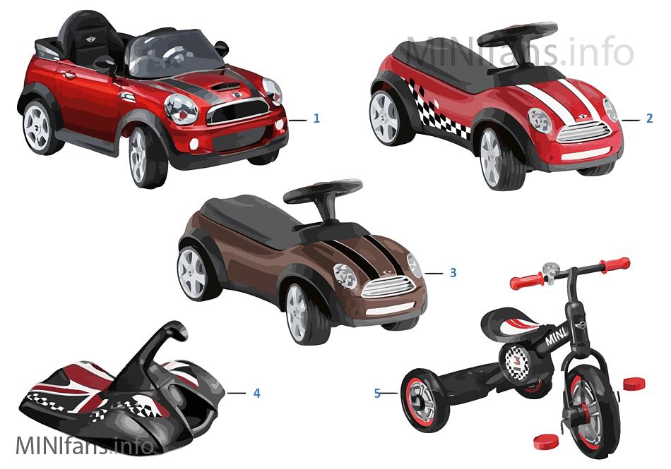 Kids MINI - vehículos 13/14 y 14/16