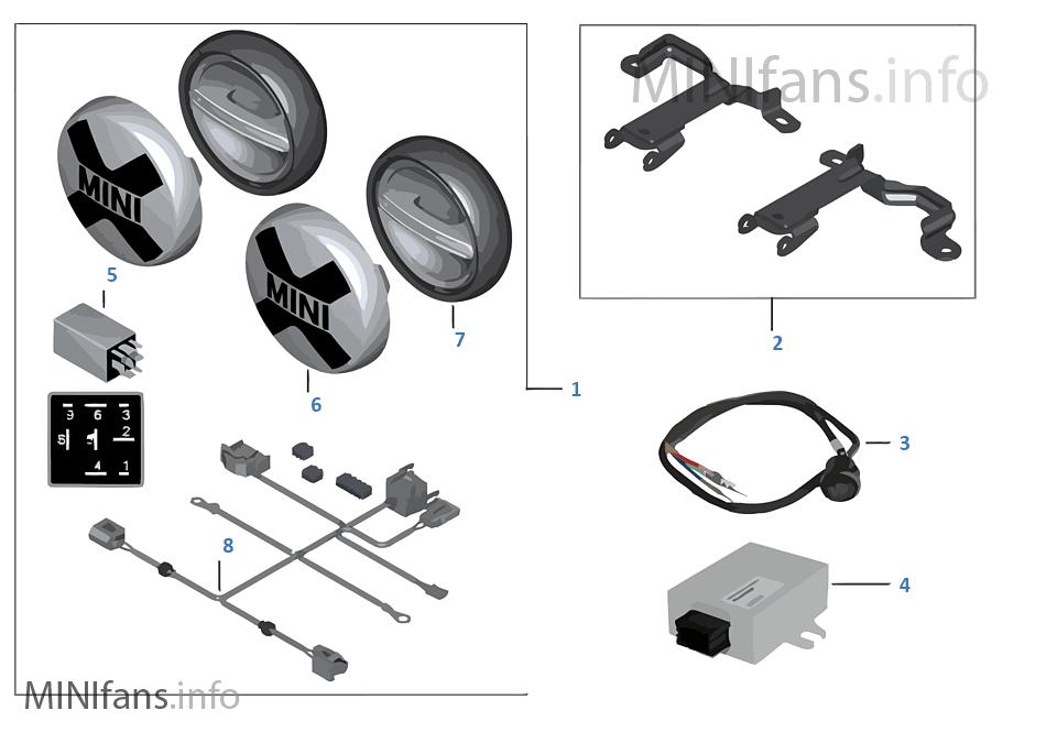 Nachrüstsatz Zusatzscheinwerfer Mini Mini F56 Cooper S B48 Europa
