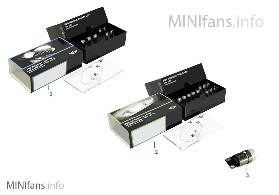 Светодиодный пакет освещ.салона MINI