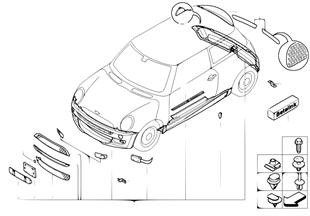 Aerodynamikpaket