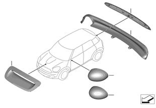 Карбоновые наружные компоненты JCW