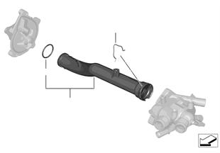 Σύστημα ψύξης - άκαμπτος σωλήνας