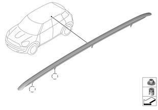 Διακοσμητική λωρίδα οροφής/ράγα οροφής