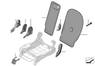 Molduras de asiento trasero