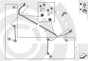 Kit de reparación estabilizador trasero